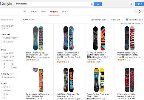 Google Shopping, ecommerce marketing