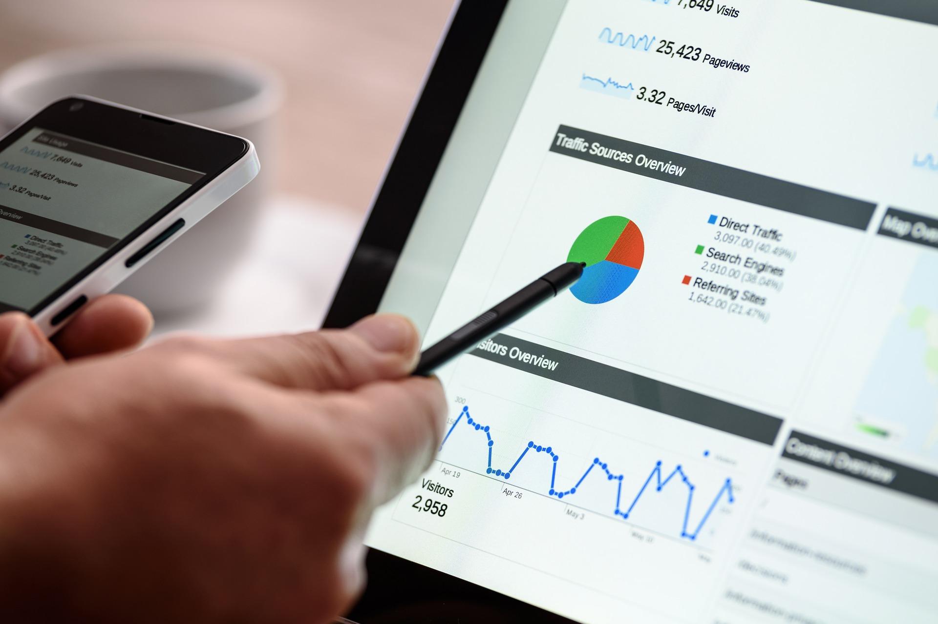 Google Analytics, Google Marketing, Internet Marketing Service